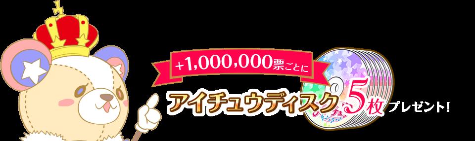 +1,000,000票ごとにアイチュウディスク5枚プレゼント!